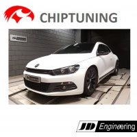 vw-scirocco-wit